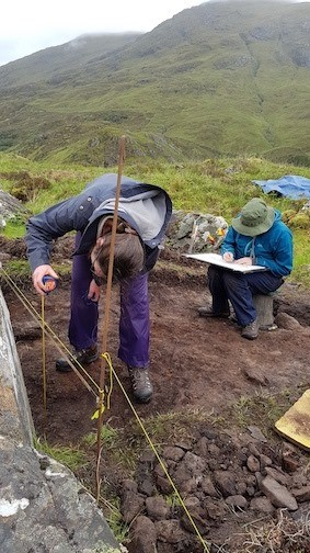 Kintail Morvich Archaeology